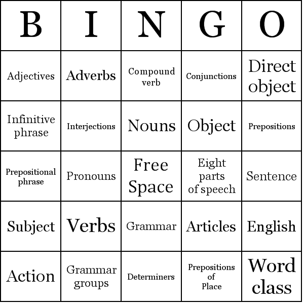 image relating to Printable Preposition List known as Component of Speech Bingo Playing cards