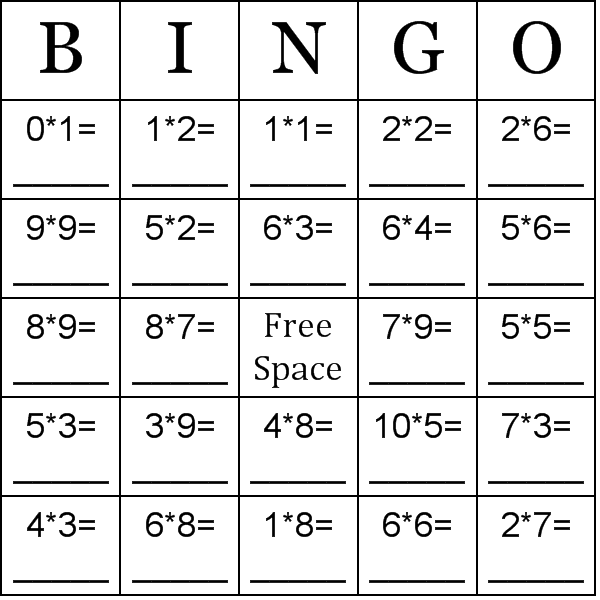 graphic regarding Multiplication Bingo Printable called Multiplication applying figures involving 0-10 Bingo Playing cards